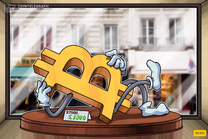 Bitcoin Recovers to Trade Above $8,000, Gold Market Reports Losses