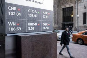 Energy sector helps Toronto stock market creep higher, U.S. markets mixed