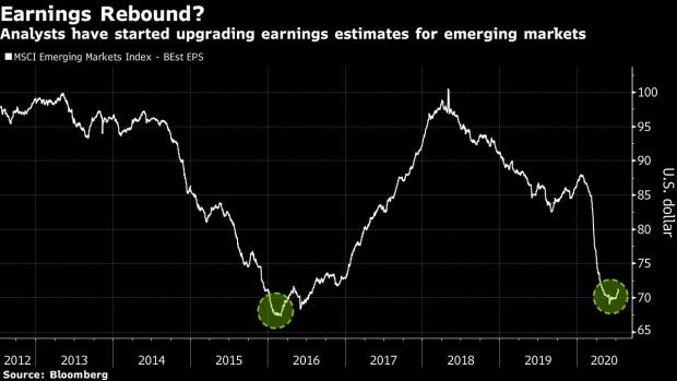 BlackRock Shifts Money From China After Break-Neck Stocks Rally